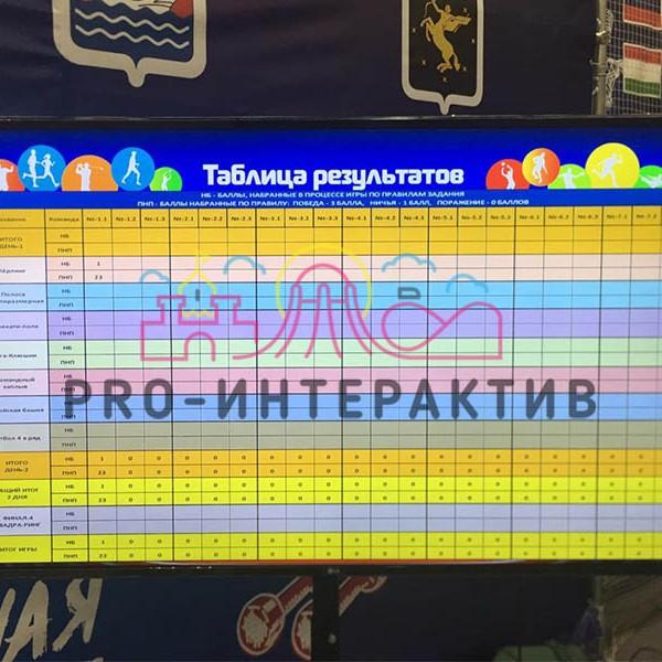 Электронная таблица в аренду на мероприятие