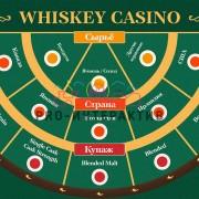 Алкогольное казино на праздник