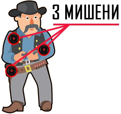 3 мишени