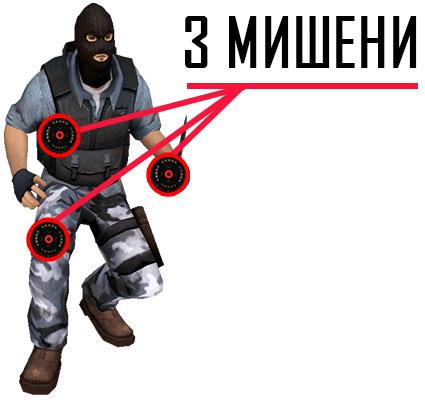 3 мишени на фигурах